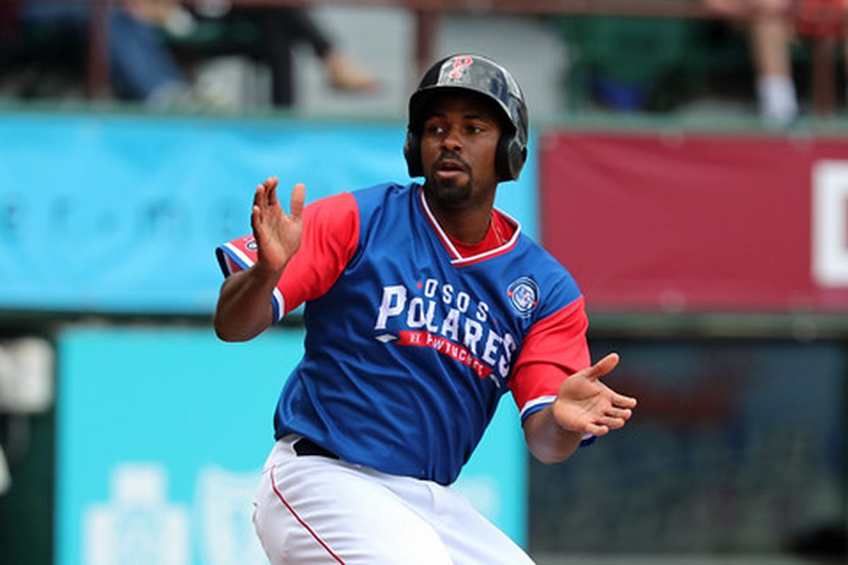 Boston Red Sox Prospects: 2019 Pawtucket Red Sox Season Review