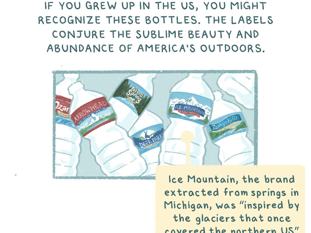 """Text: """"If you grew up in the US, you might recognize these bottles. The labels conjure the sublime beauty and abundance of America's outdoors."""" Drawing of bottled water with a bubble on one that reads: """"Ice Mountain, the brand extracted from springs in Michigan, was 'inspired by the glaciers that once covered the northern US'"""""""