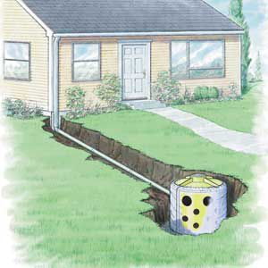 Dry Well With PVC Pipe Running From Downspouts