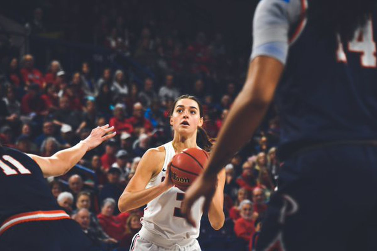 Gonzaga Forgets About Mercy and Demolishes Pepperdine, 70-36