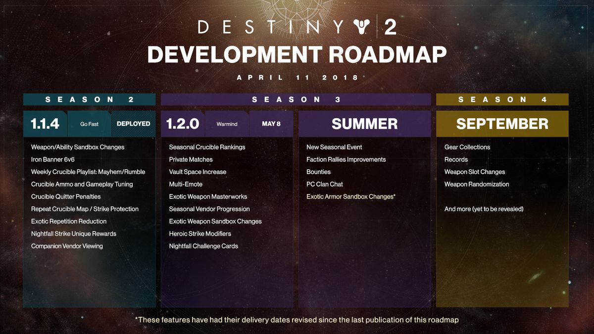 Destiny 2 Formally Unveils Upcoming Warmind Expansion