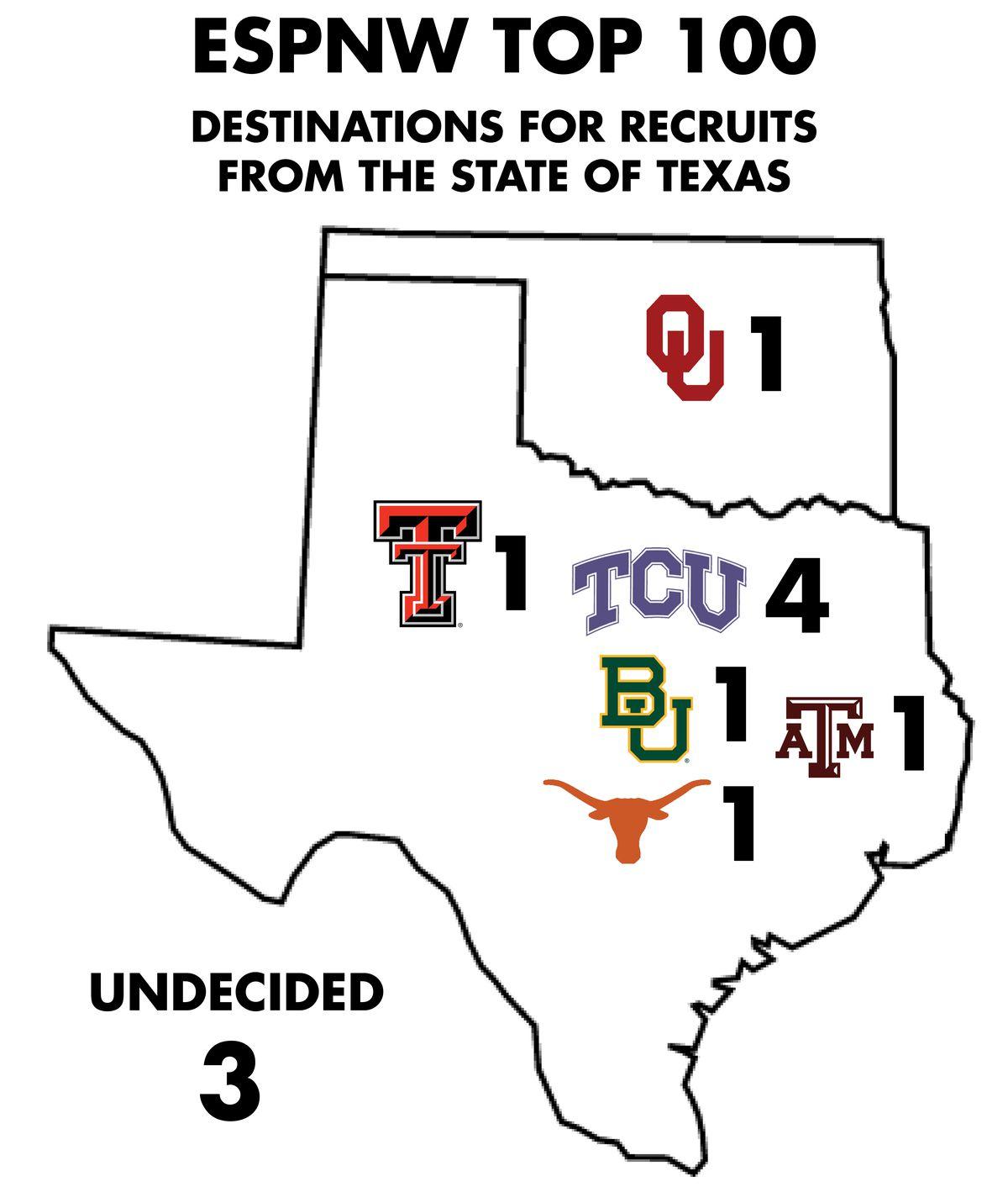 Texas WBB