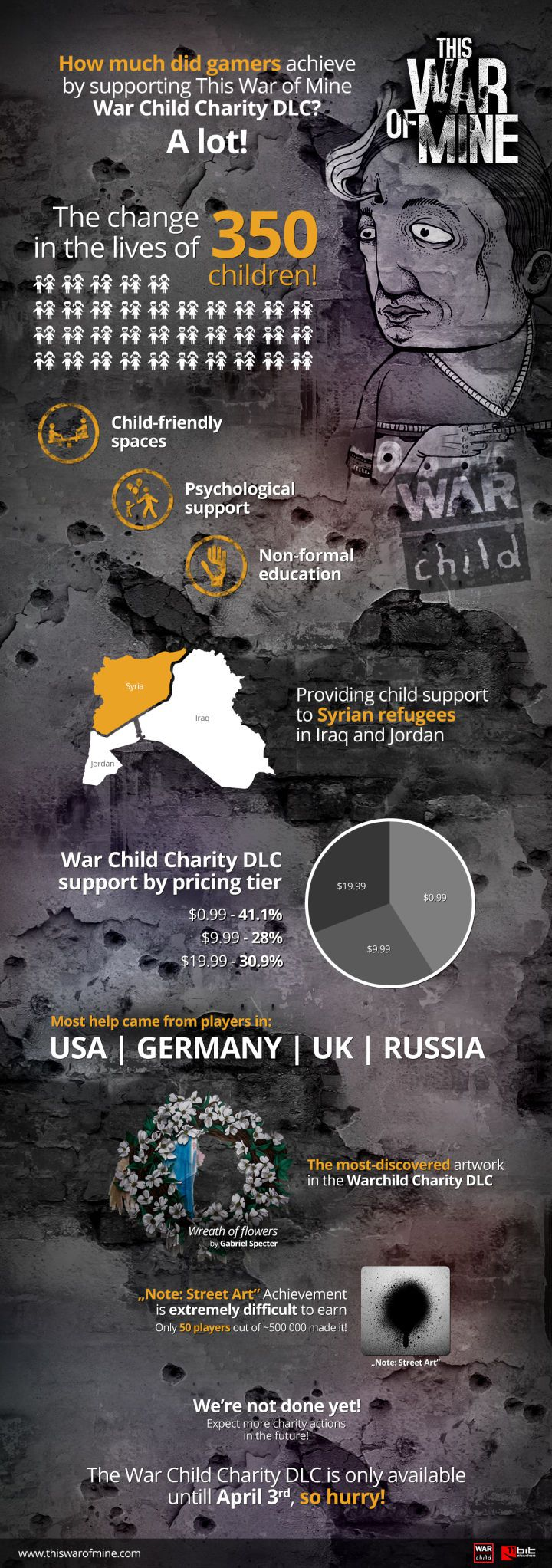 this_war_of_mine_charity_dlc