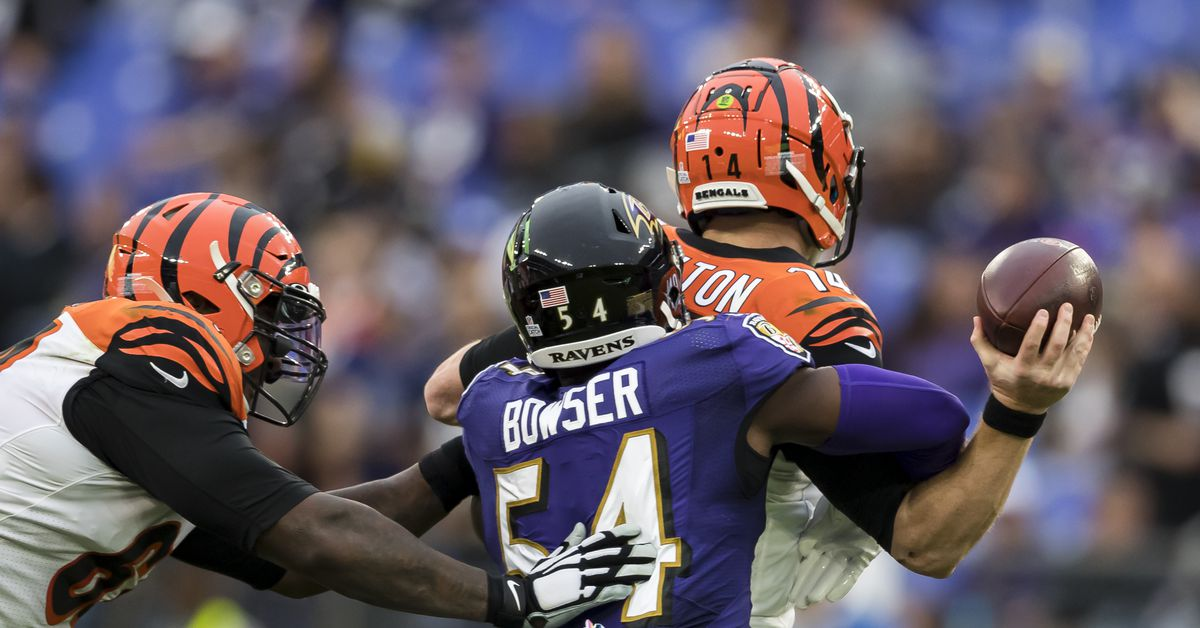 Reactions to Bengals losing to Ravens and  falling to 0-6