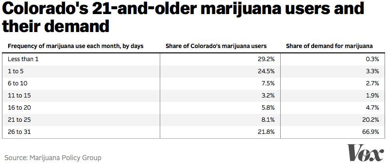 Marijuana legalization: 9 questions you were too embarrassed