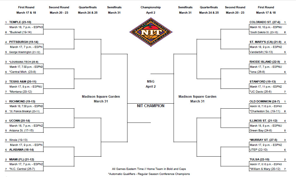 Resource image with nit printable bracket