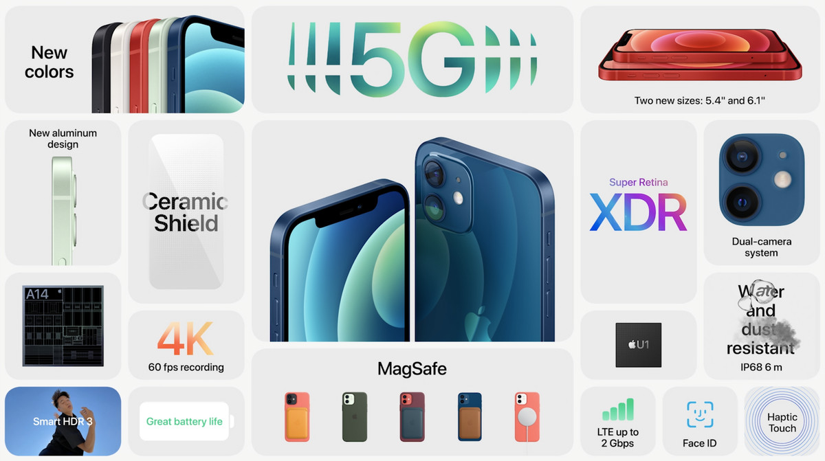 Screen_Shot_2020_10_13_at_1.42.46_PM Apple announces iPhone 12 with OLED display screen and 5G speeds