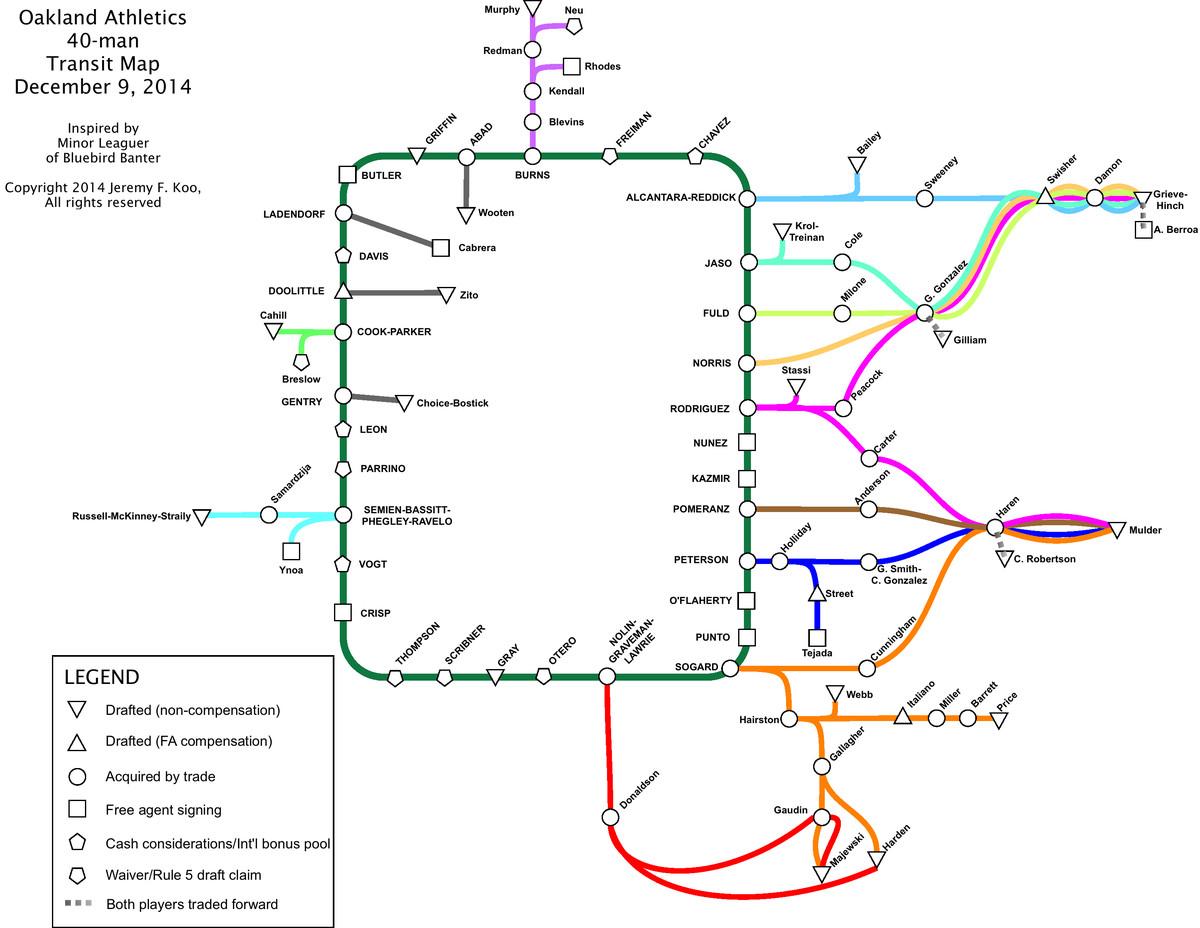 BBART map 2014-12-09