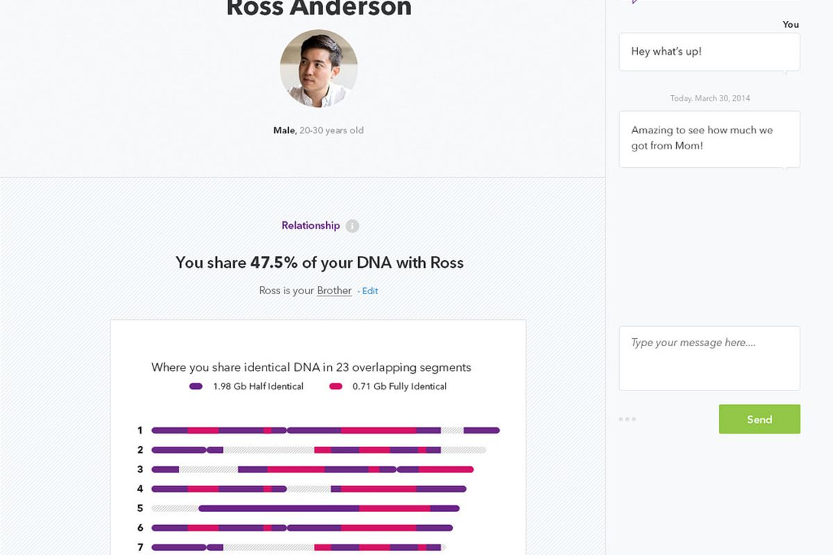 The company that analyzed your DNA just sold the results to