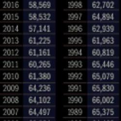 1129byuattendancespt
