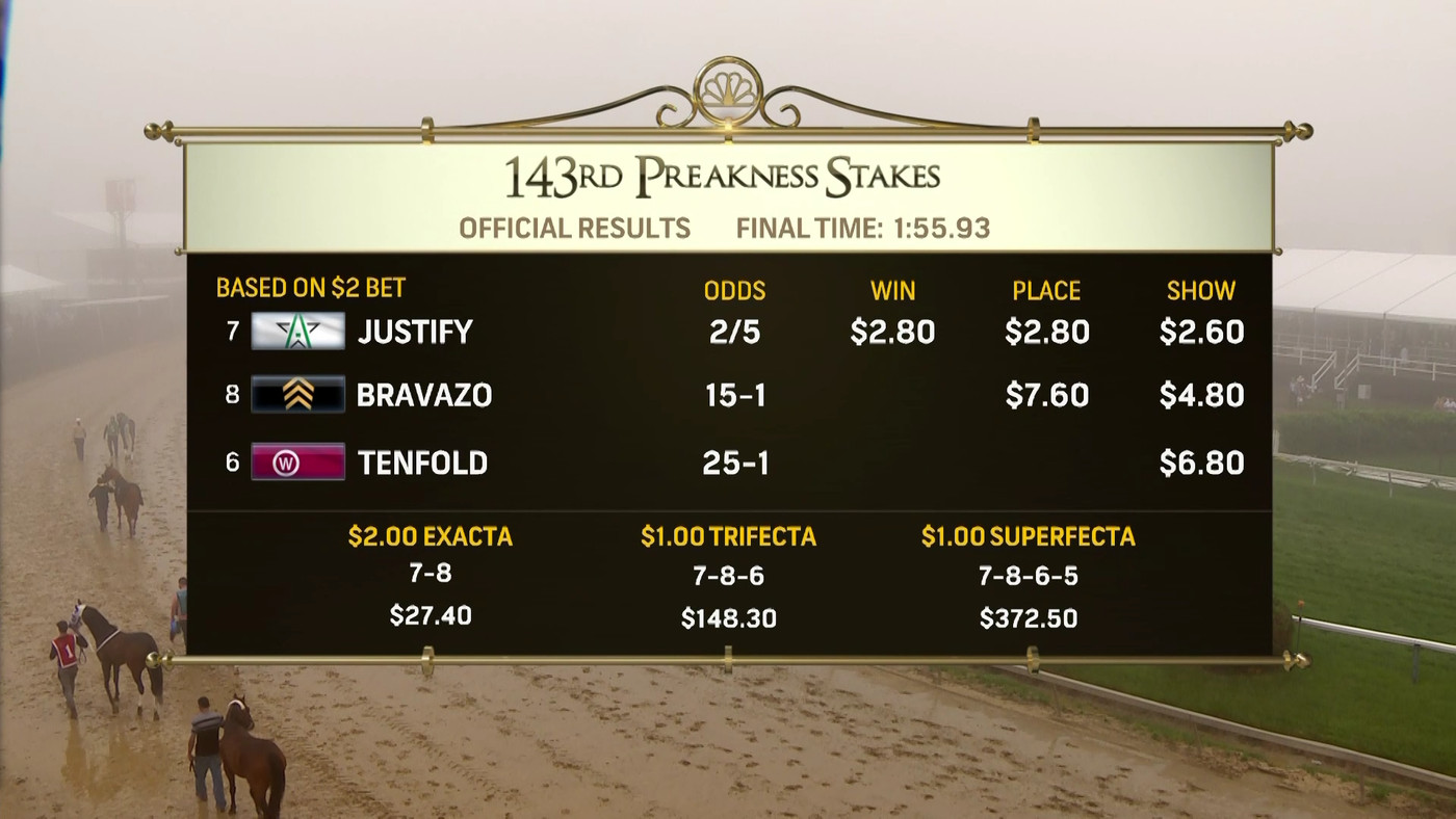 Horse betting exacta payouts preakness cheap bitcoins for sale