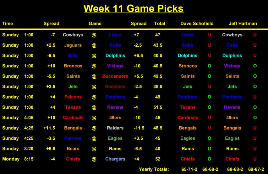 week 11 nfl betting predictions week 10