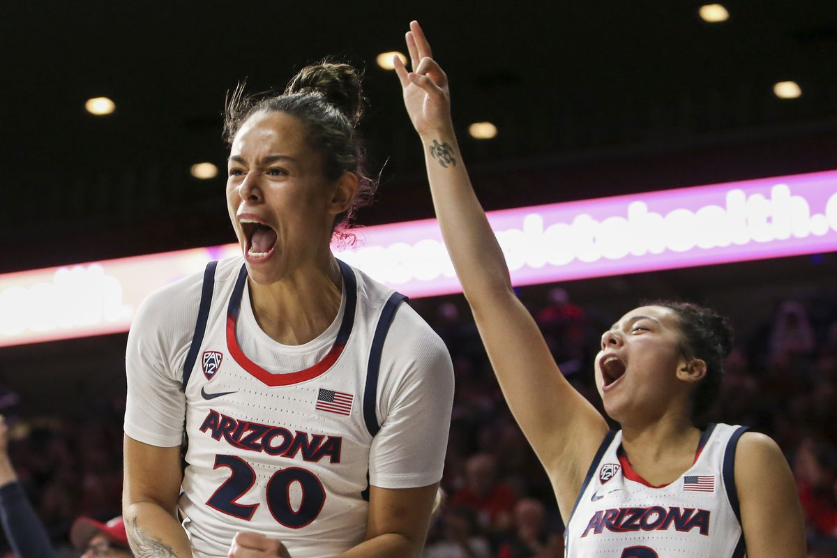 Arizona women's basketball moves up to 20th in latest AP Poll