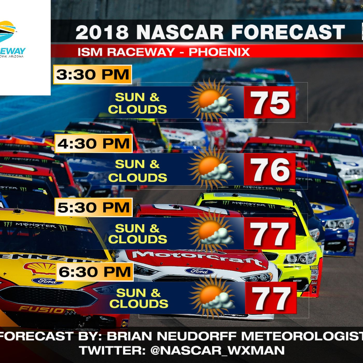 Nascar Race Day Weather At Ism Raceway Phoenix Less Rain Sbnation Com