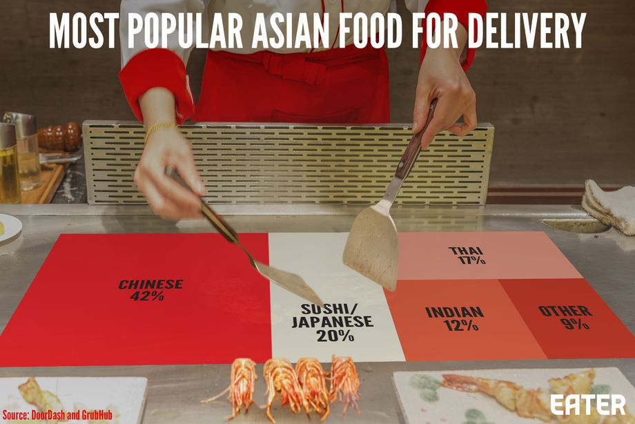 asian-delivery-FINAL_copy.0.jpg