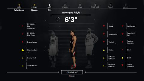 Michael B  Jordan stars alongside you in NBA 2K17's MyCareer mode