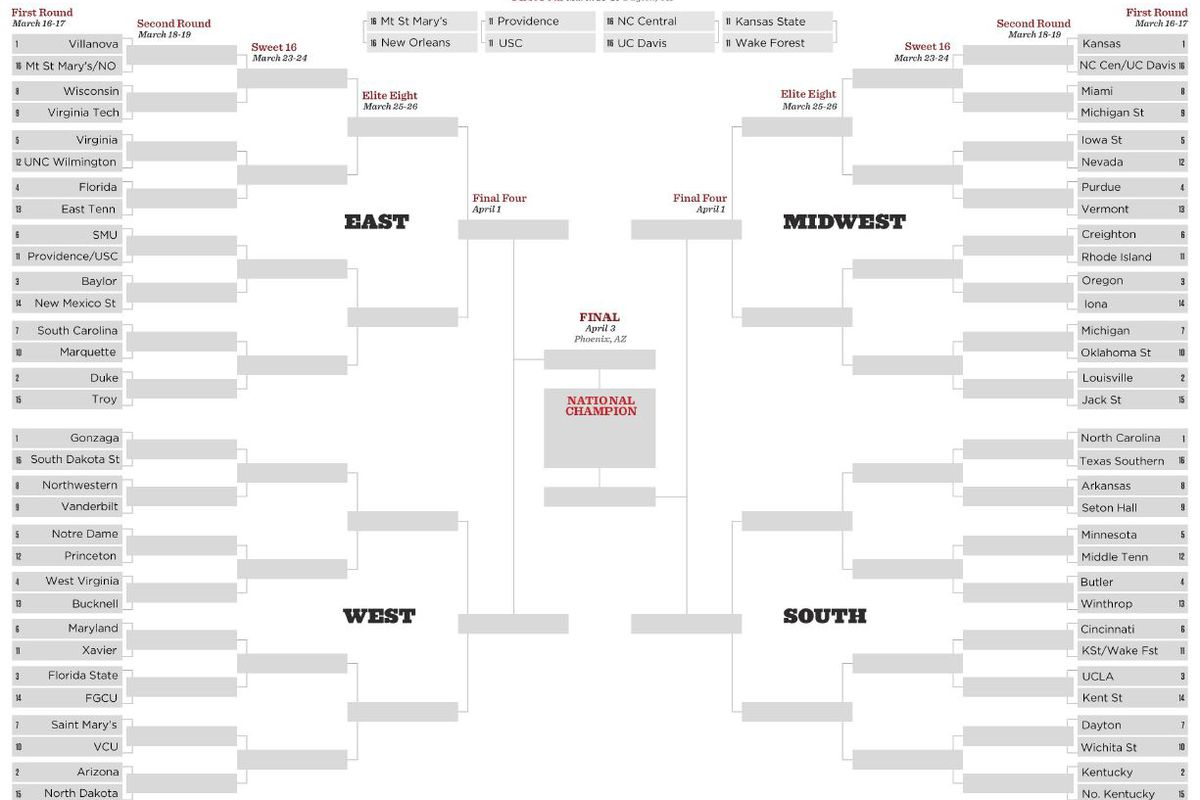 Ncaa Tournament 2017 Join A Sea Of Blue Bracket Challenge