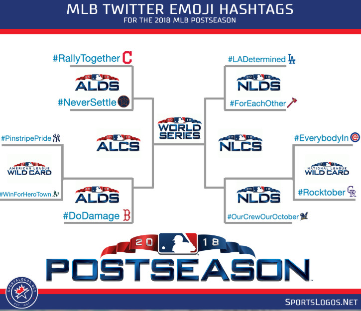 A Look At Every Mlb Teams Postseason Hashtag Bleed Cubbie