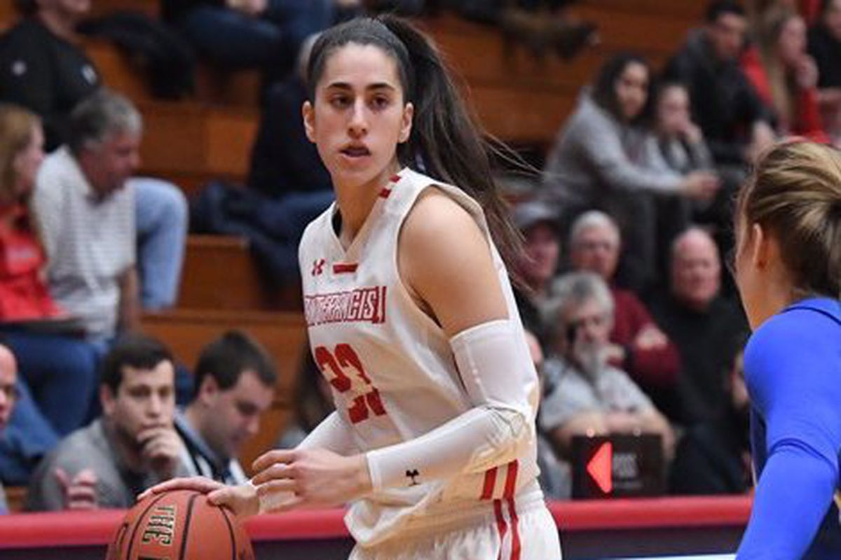This week in the NEC: Saint Francis U looks to chip away at Robert Morris' lead amid tournament seeding scramble