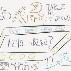 "<a href=""http://ny.eater.com/archives/2014/08/le_bernardin_eric_ripert_long_tasting_menu.php"">Will Le Bernardin Launch a Long-Ass Tasting Menu?</a>"
