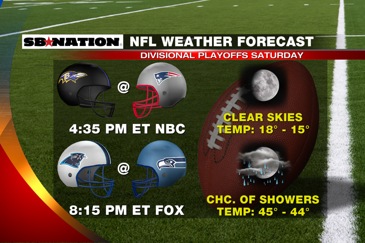 NFL Divisional Playoff weekend weather forecast - SBNation.com bc1dac231