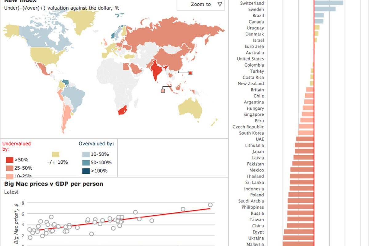 The Economist S So Called Mac Index Got An Update Last Week With Mcdonald Signature Burger Serving As A Rubric For Valuation Of Currency Around