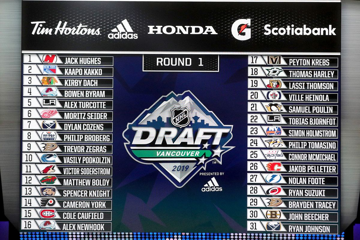 VANCOUVER, BRITISH COLUMBIA - JUNE 21: A detailed view of the Top 31 draft picks on the video board after the first round of the 2019 NHL Draft at Rogers Arena on June 21, 2019 in Vancouver, Canada.