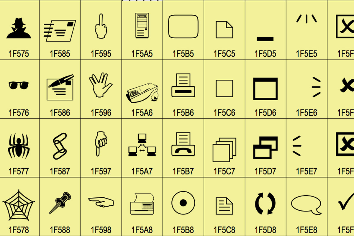 Here are all the new emoji coming to your fingertips soon