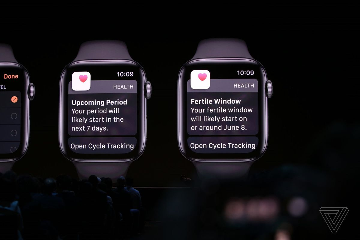 Image result for WatchOS 6