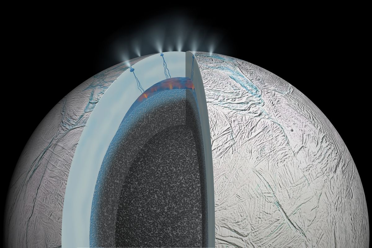 Hot springs are now believed to exist on Enceladus, in the liquid ocean trapped under the moon's ice.