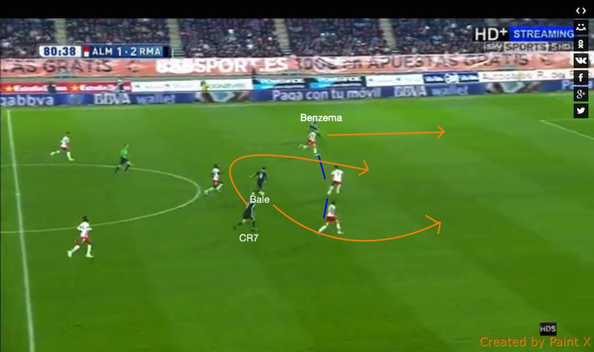 Almería vs Real Madrid, La Liga: Tactical review ...