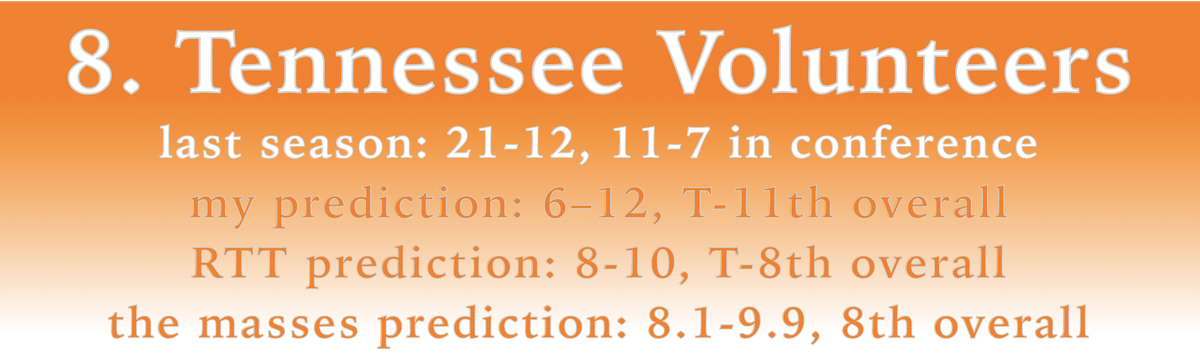 Tennessee Record