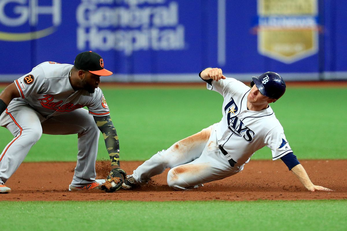 newest 96b93 a658f Game 1, Rays 2 Orioles 4: Offense? Can I have some offense ...