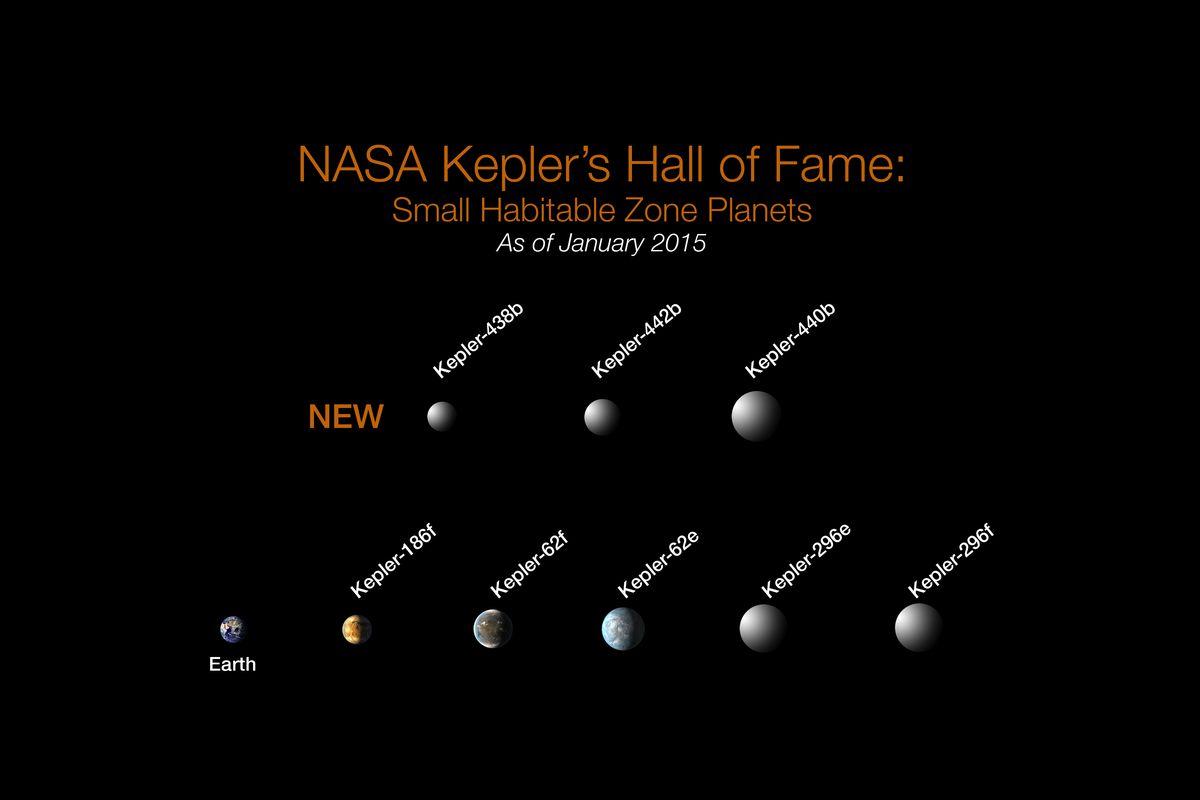exoplanet diagram