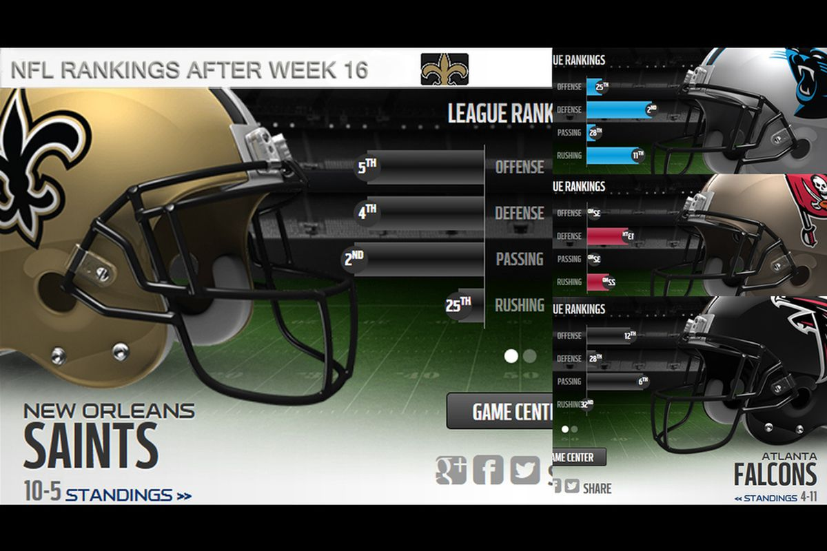NFL Rankings after Week 16, for the NFC South