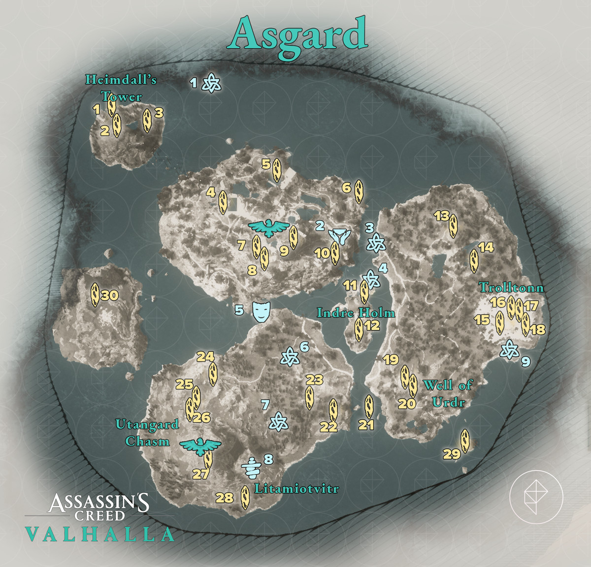 Asgard Wealth, Mysteries, and Artifacts locations map