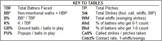 PPR Key