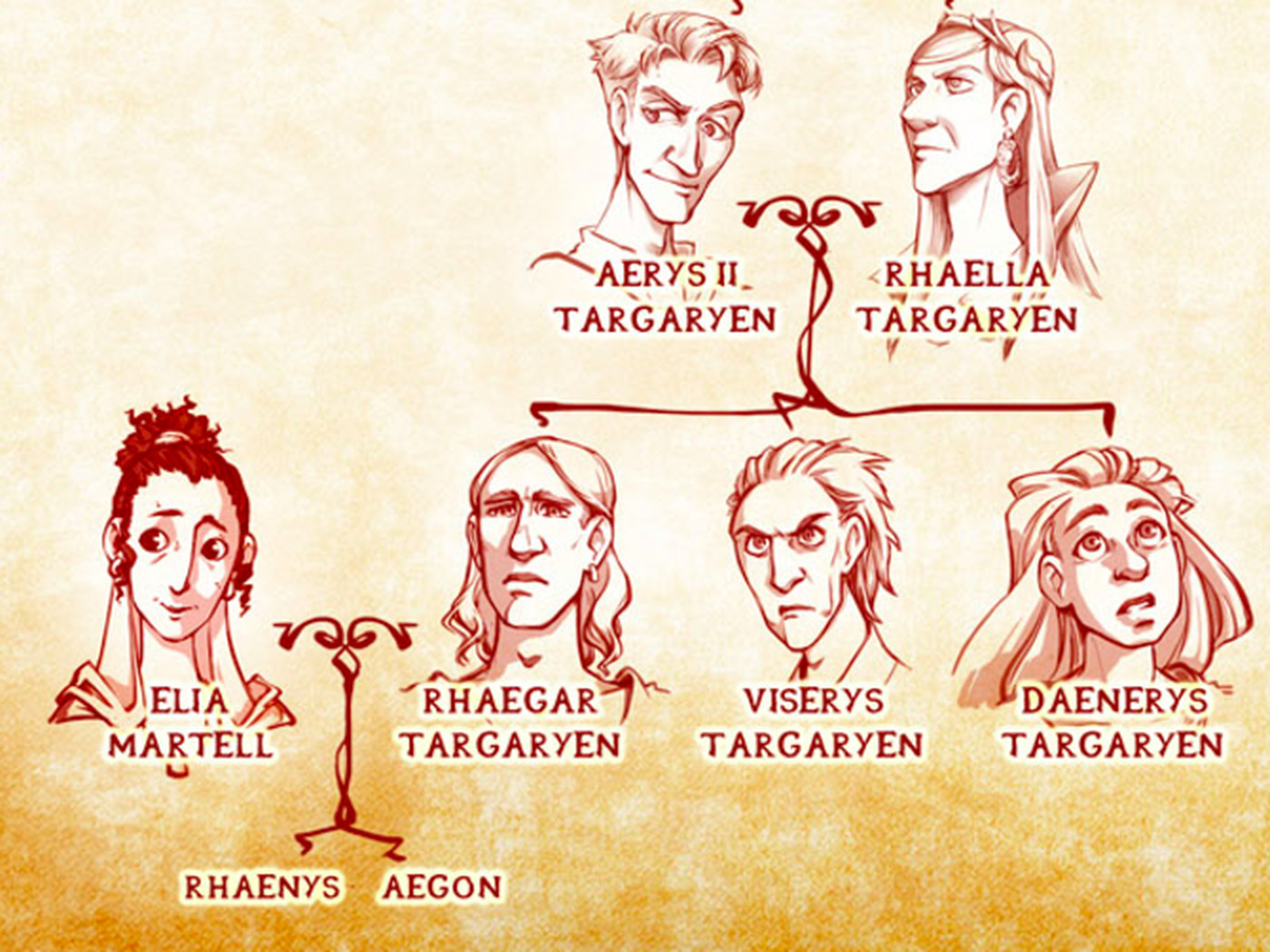 A Song Of Ice And Fire Map Pdf.This Targaryen Family Tree Helps Explain Game Of Thrones Confusing