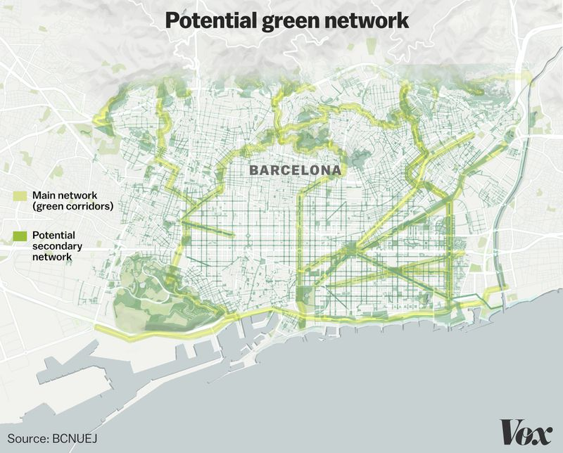 The network of green spaces Barcelona envisions for 2030.