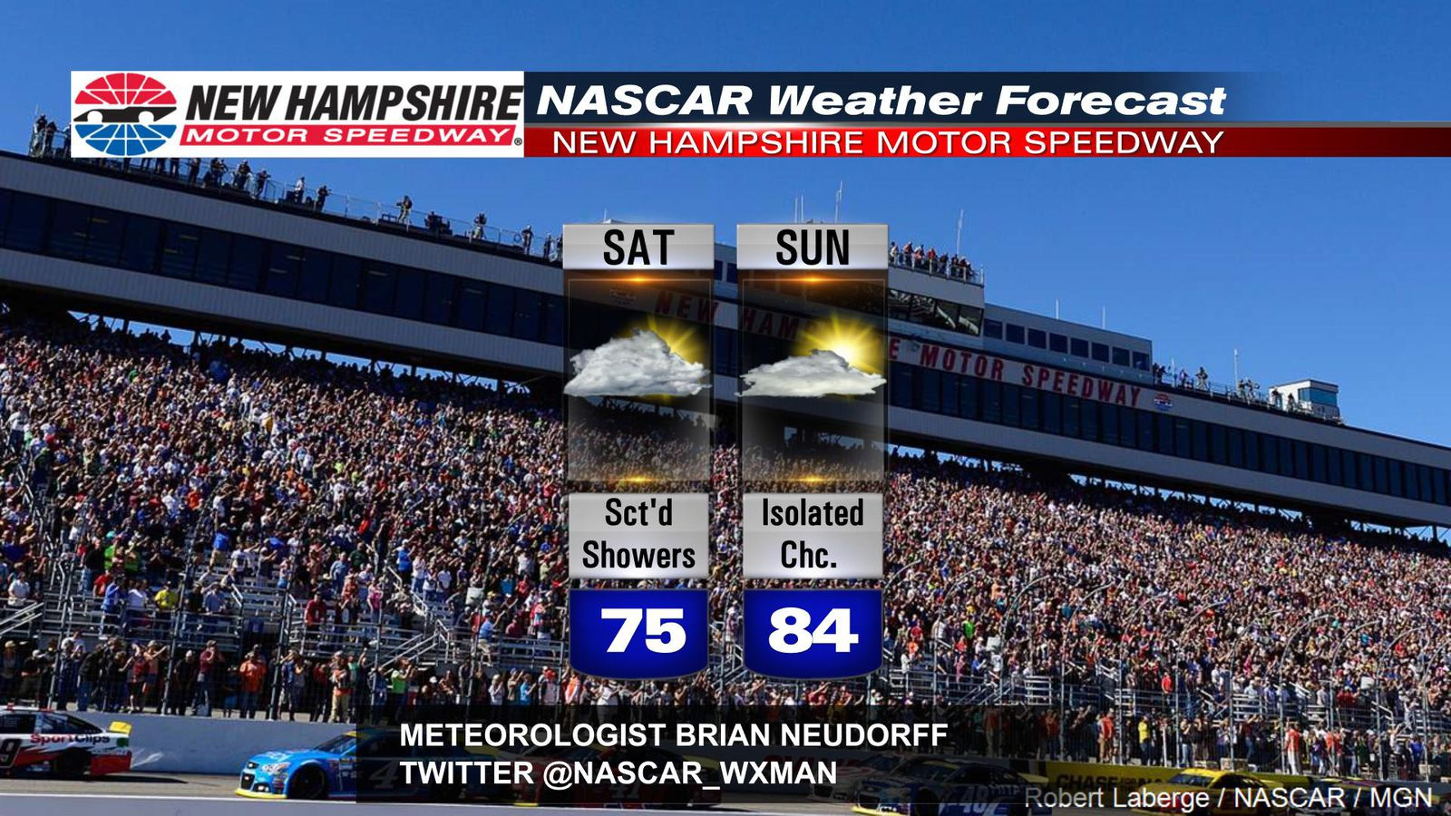 new hampshire nascar weekend weather forecast will rain. Black Bedroom Furniture Sets. Home Design Ideas