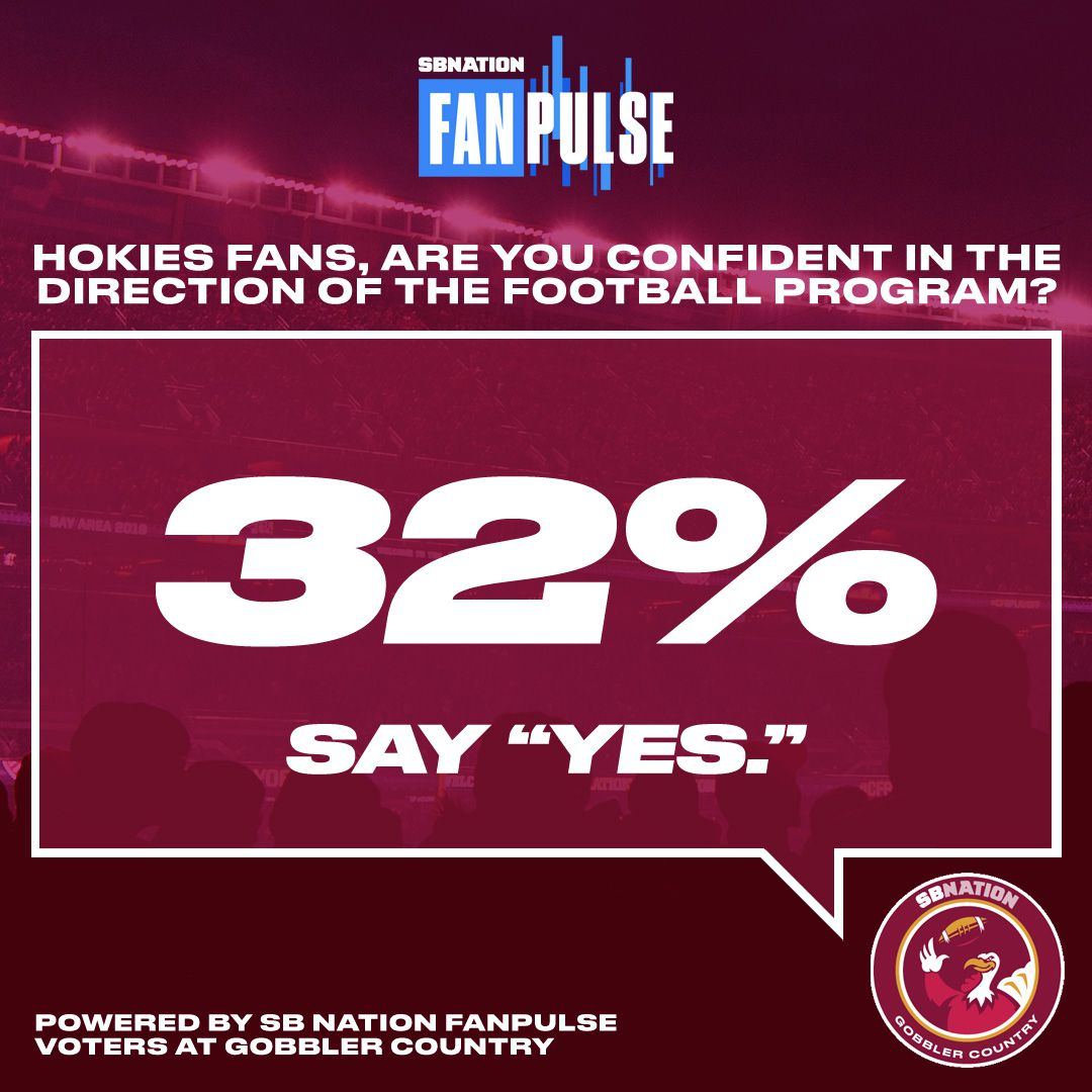 Virginia Tech Hokies Don't Show in the Poll and Folks aren't