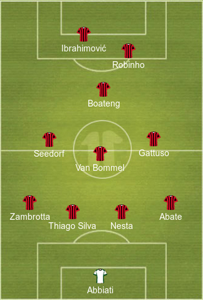 2011 formation