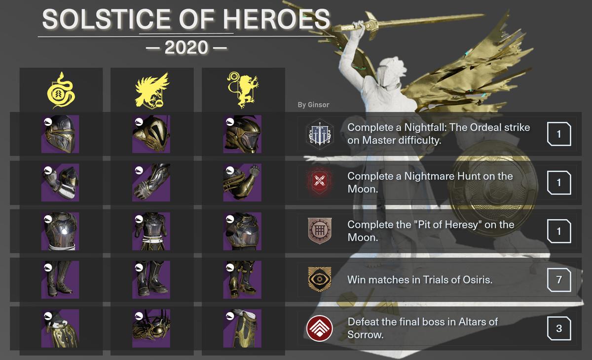 Solstice of Heroes 2020 Warlock final upgrades