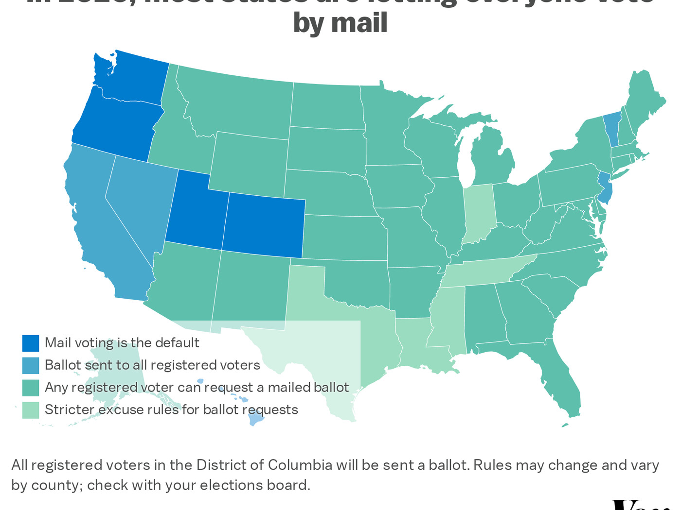 How To Vote By Mail Or Absentee In The 2020 Elections Vox