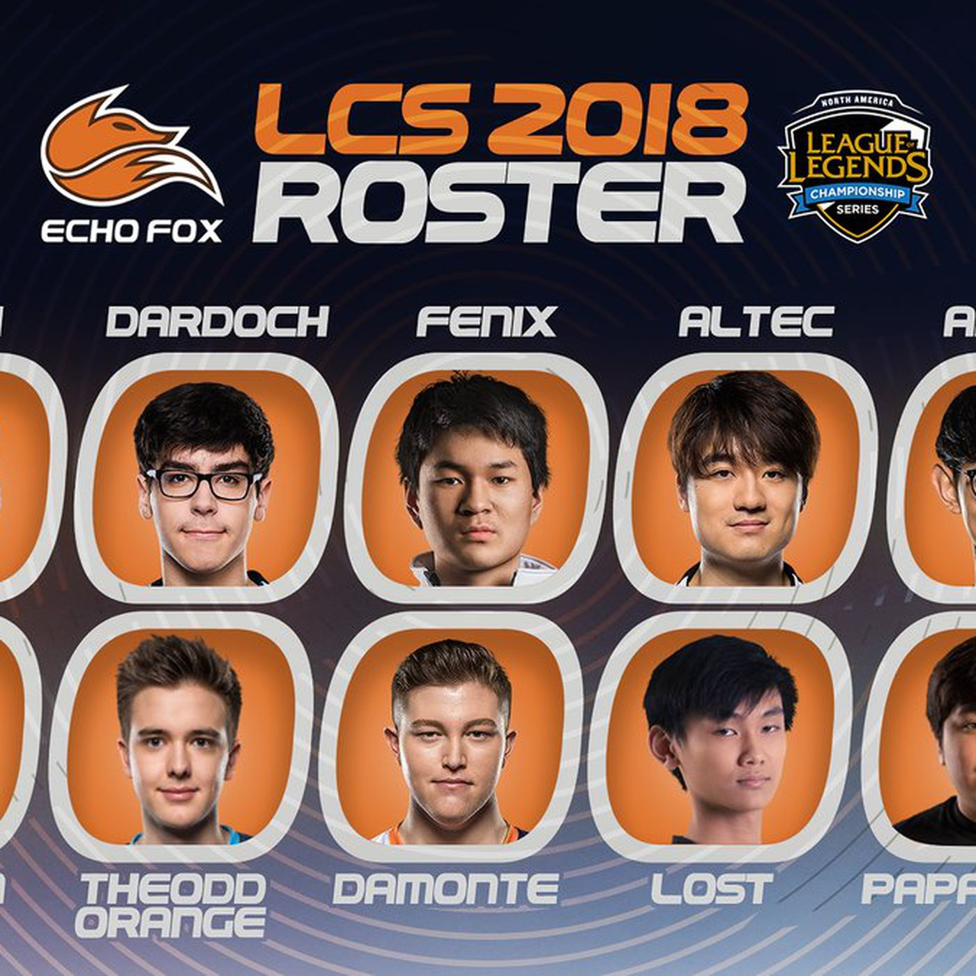 outlet store 49c81 86b15 Echo Fox reveals full roster featuring Huni, Dardoch and more