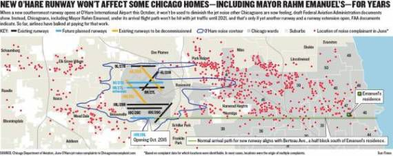 New O'Hare runway won't affect some Chicago homes for years