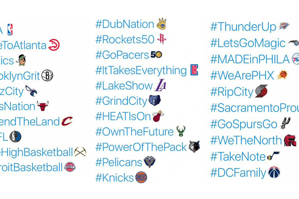 Ranking All 30 Nba Teams New Twitter Hashtags And Emojis Sbnation