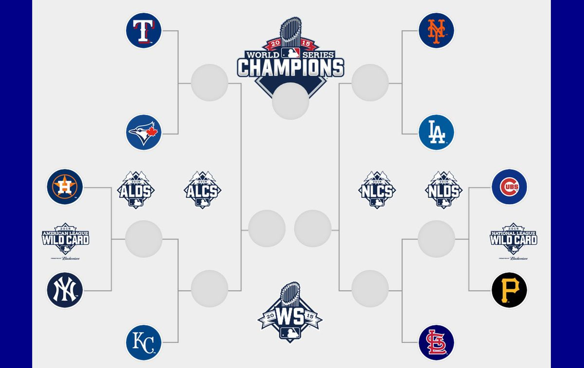 2015 mlb playoffs: schedule and how to watch - twinkie town