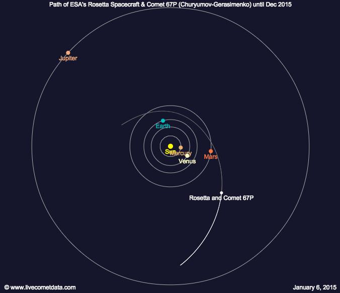 new comet orbit