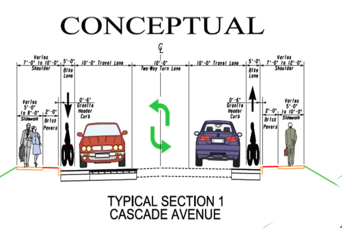 A conceptual image of a proposed complete street on Cascade Avenue.
